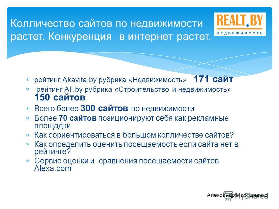 рейтинг Akavita.by рубрика «Недвижимость» 171 сайт рейтинг All.by рубрика «Строительство и недвижимость» 150 сайтов Всего более 300 сайтов по недвижимости Более 70 сайтов позиционируют себя как рекламные площадки Как сориентироваться в большом коллич