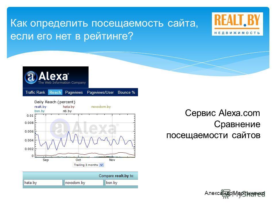 Как определить посещаемость сайта, если его нет в рейтинге? Александр Мартыненко Сервис Alexa.com Сравнение посещаемости сайтов