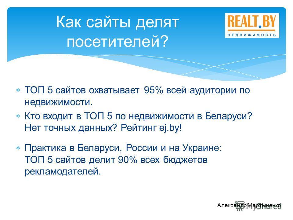 ТОП 5 сайтов охватывает 95% всей аудитории по недвижимости. Кто входит в ТОП 5 по недвижимости в Беларуси? Нет точных данных? Рейтинг ej.by! Как сайты делят посетителей? Практика в Беларуси, России и на Украине: ТОП 5 сайтов делит 90% всех бюджетов р