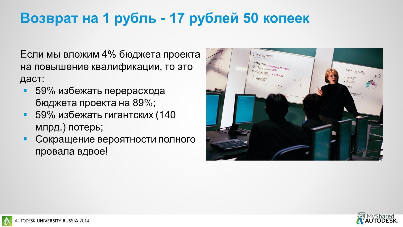 Если мы вложим 4% бюджета проекта на повышение квалификации, то это даст: 59% избежать перерасхода бюджета проекта на 89%; 59% избежать гигантских (140 млрд.) потерь; Сокращение вероятности полного провала вдвое! Возврат на 1 рубль - 17 рублей 50 коп