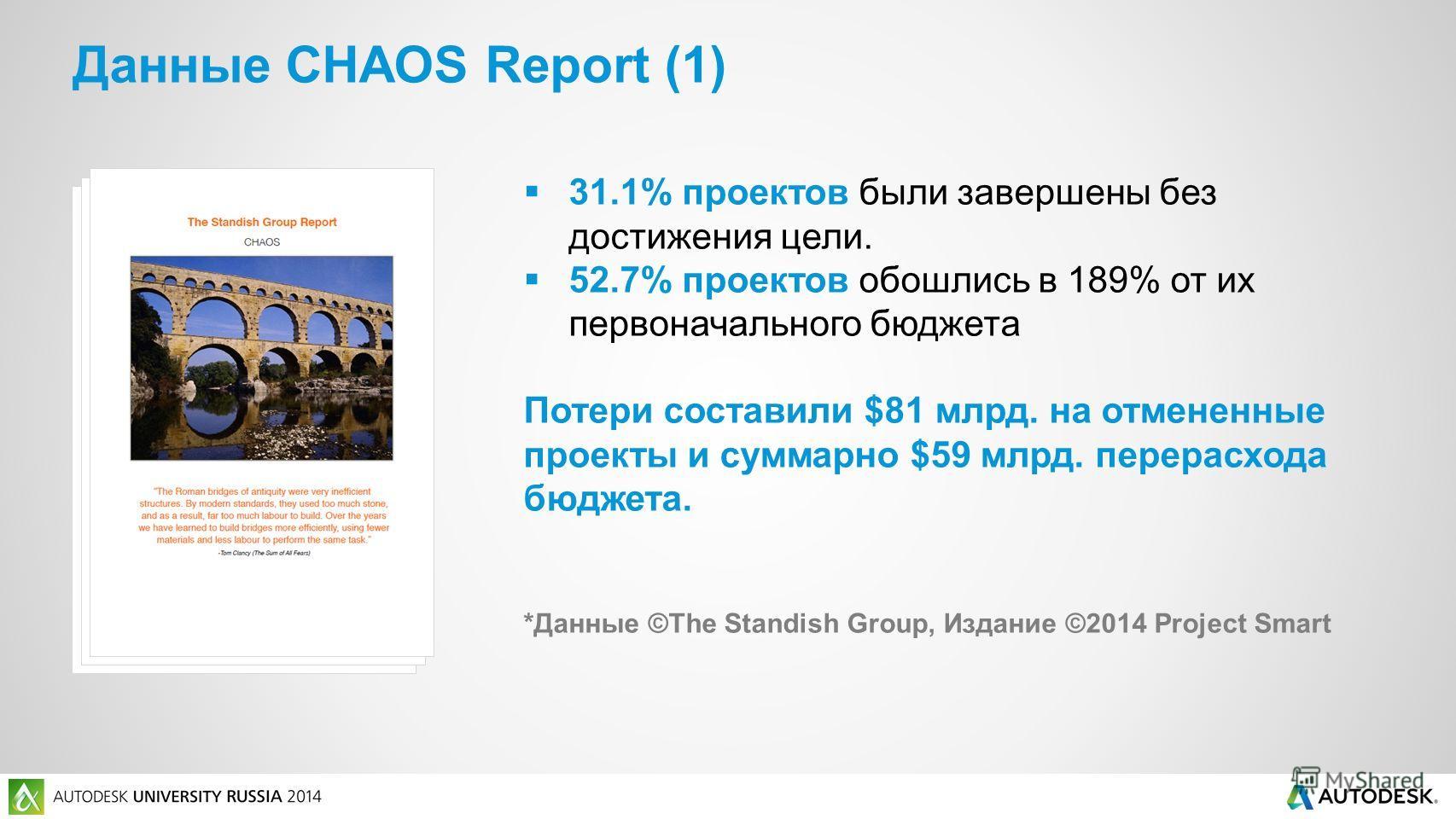 31.1% проектов были завершены без достижения цели. 52.7% проектов обошлись в 189% от их первоначального бюджета Потери составили $81 млрд. на отмененные проекты и суммарно $59 млрд. перерасхода бюджета. *Данные ©The Standish Group, Издание ©2014 Proj