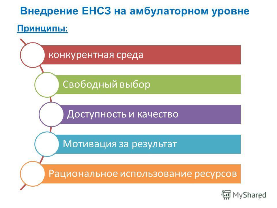 Внедрение ЕНСЗ на амбулаторном уровне Принципы : конкурентная среда Свободный выбор Доступность и качество Мотивация за результат Рациональное использование ресурсов 2