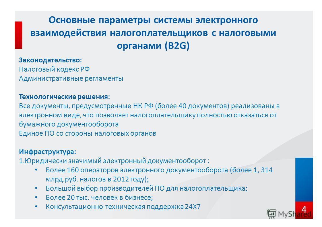 Основные параметры системы электронного взаимодействия налогоплательщиков с налоговыми органами (B2G) Законодательство: Налоговый кодекс РФ Административные регламенты Технологические решения: Все документы, предусмотренные НК РФ (более 40 документов