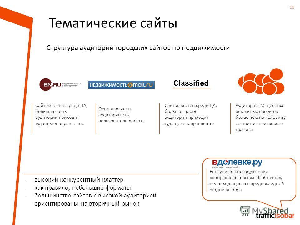 16 Тематические сайты Структура аудитории городских сайтов по недвижимости Сайт известен среди ЦА, большая часть аудитории приходит туда целенаправленно Основная часть аудитории это пользователи mail.ru Аудитория 2,5 десятка остальных проектов более