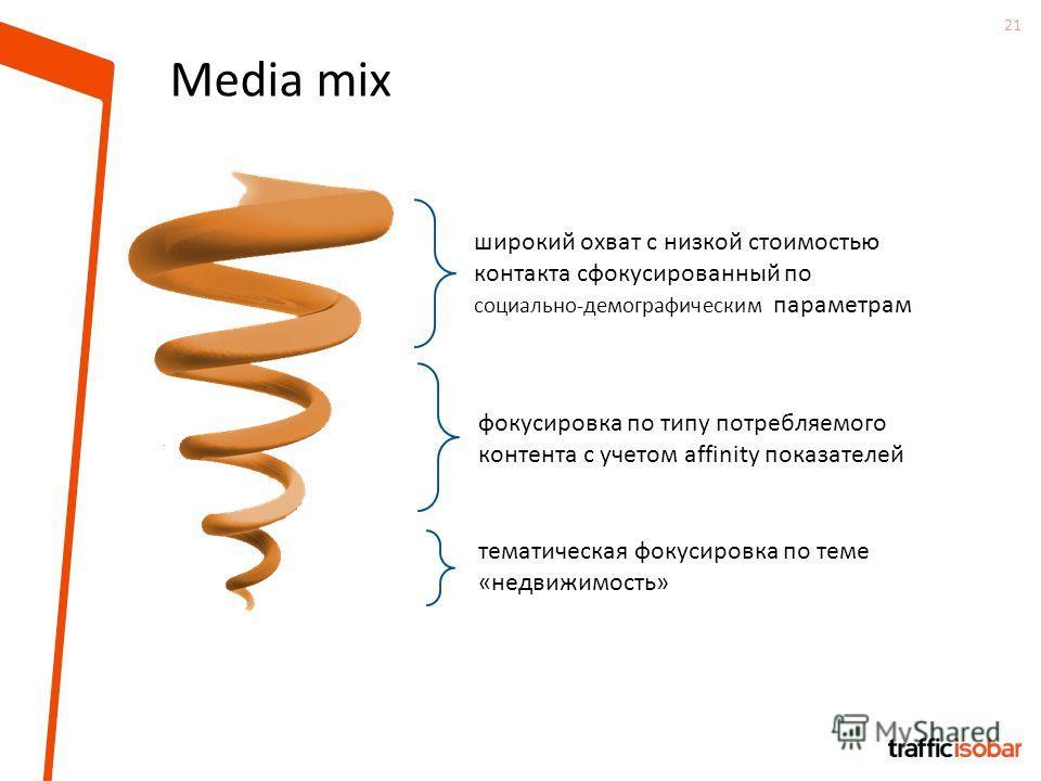 21 Media mix широкий охват с низкой стоимостью контакта сфокусированный по социально- демографическим параметрам фокусировка по типу потребляемого контента с учетом affinity показателей тематическая фокусировка по теме «недвижимость»
