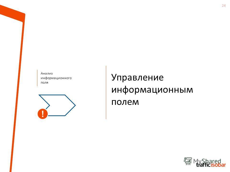 24 Управление информационным полем Анализ информационного поля !