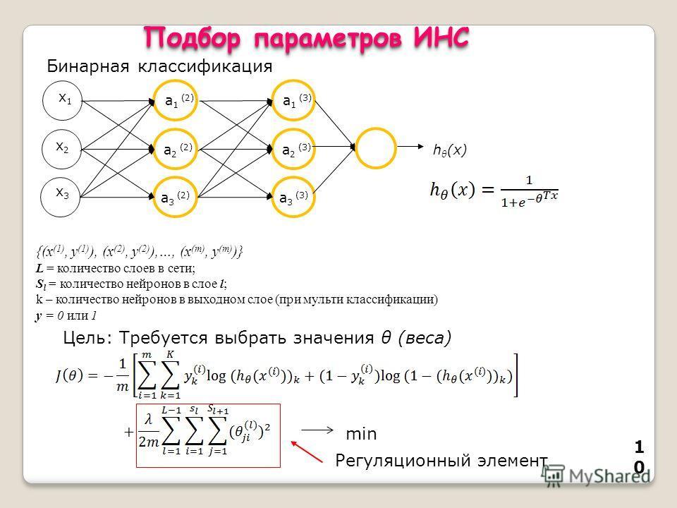 10 Подбор параметров ИНС x1x1 x2x2 x3x3 h θ (x) а 1 (2) а 2 (2) а 3 (2) а 1 (3) а 2 (3) а 3 (3) Бинарная классификация {(x (1), y (1) ), (x (2), y (2) ),…, (x (m), y (m) )} L = количество слоев в сети; S l = количество нейронов в слое l; k – количест