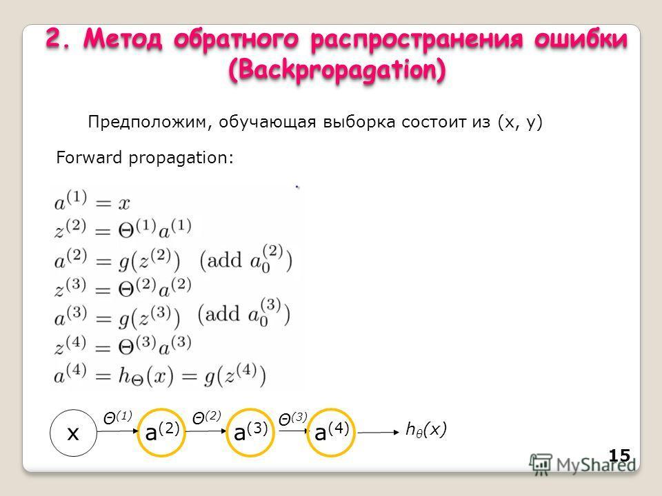 15 2. Метод обратного распространения ошибки (Backpropagation) (Backpropagation) Предположим, обучающая выборка состоит из (х, у) Forward propagation: h θ (x) x Θ (1) a (2) Θ (2) a (3) Θ (3) a (4)