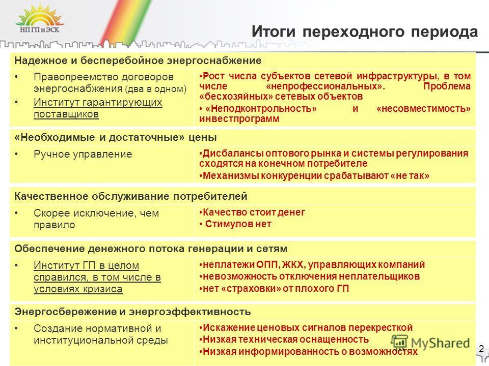 Презентация на тему договор энергоснабжения taropprot s diary Белена презентация и временный договор энергоснабжения Диссертация на тему Договор энергоснабжения теория Тема Договор