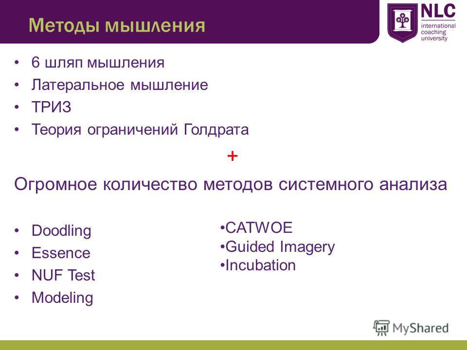 Методы мышления 6 шляп мышления Латеральное мышление ТРИЗ Теория ограничений Голдрата + Огромное количество методов системного анализа Doodling Essence NUF Test Modeling CATWOE Guided Imagery Incubation