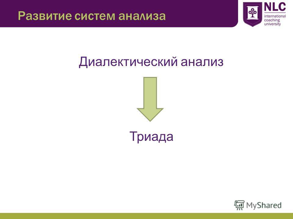 Развитие систем анализа Диалектический анализ Триада