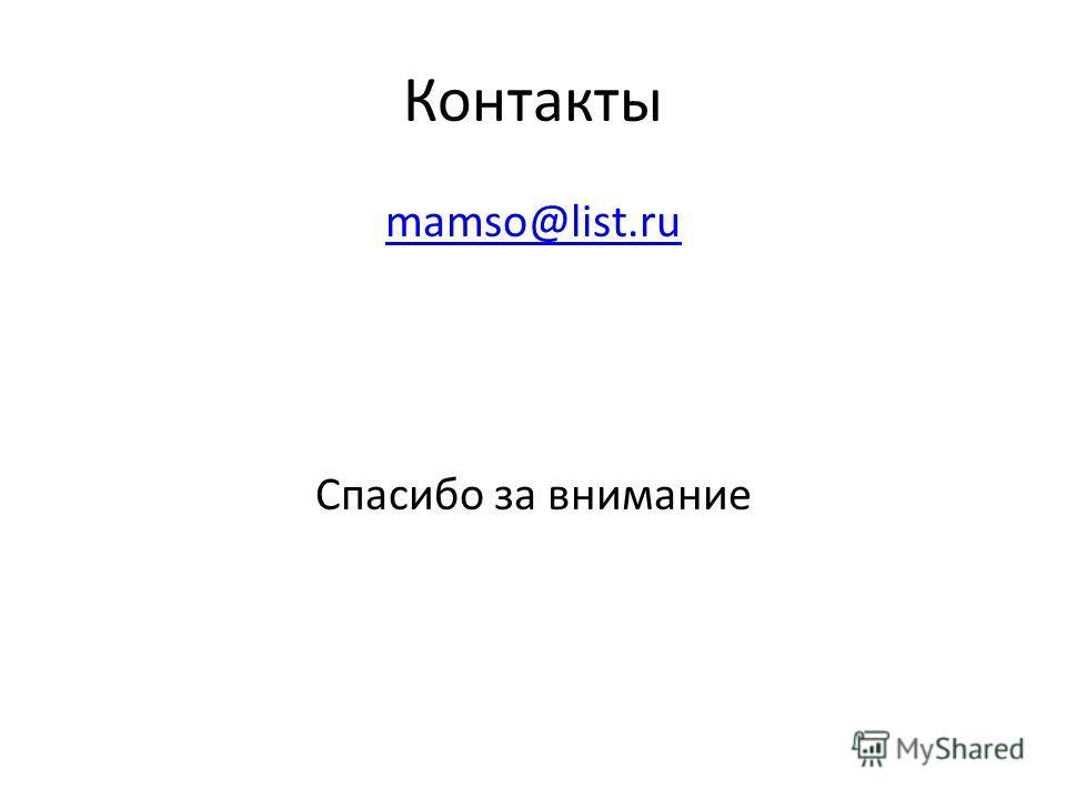 Контакты mamso@list.ru Спасибо за внимание