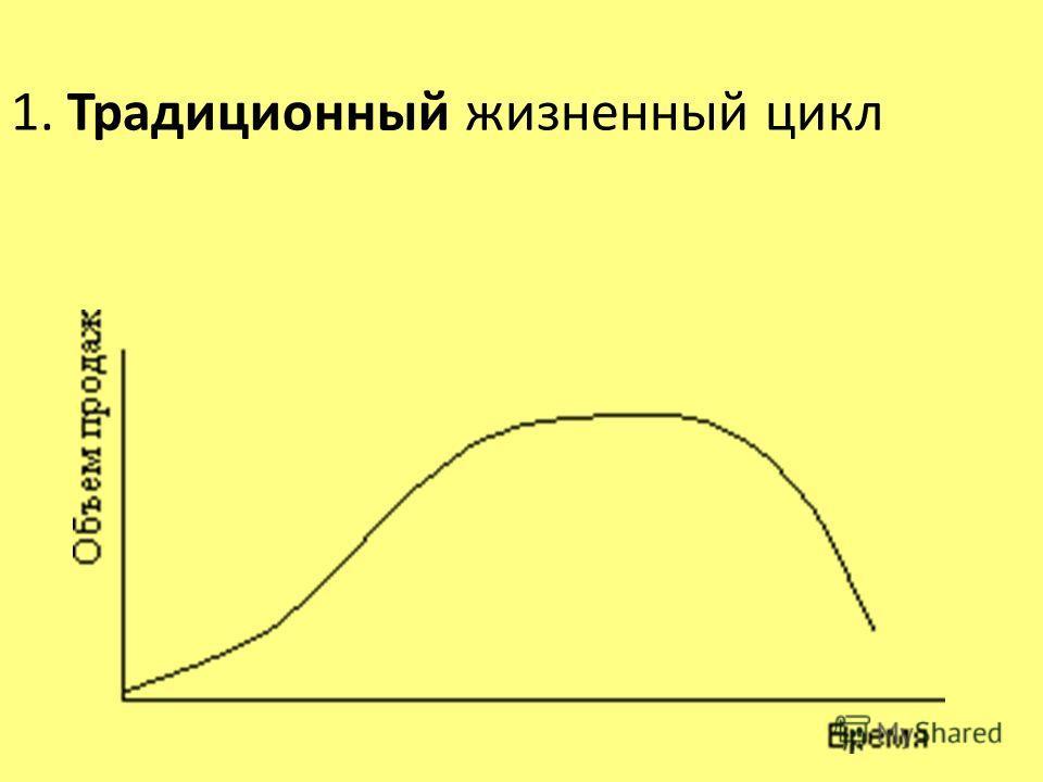1. Традиционный жизненный цикл