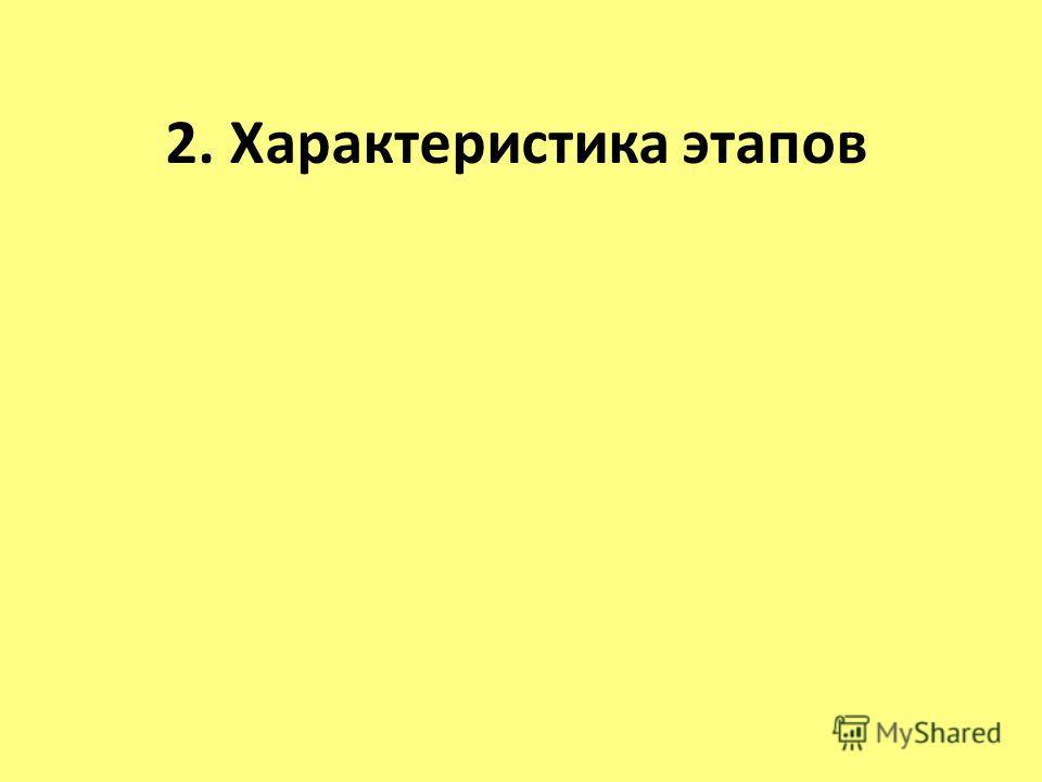 2. Характеристика этапов