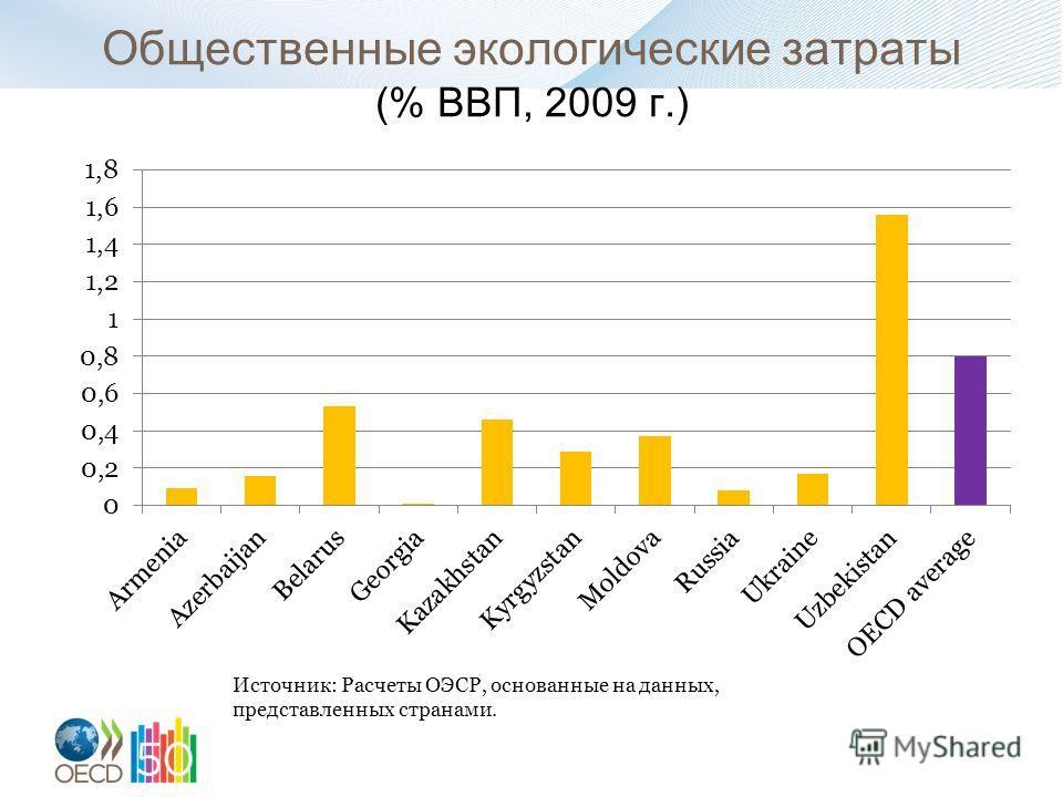Общественные экологические затраты (% ВВП, 2009 г.) Источник: Расчеты ОЭСР, основанные на данных, представленных странами.