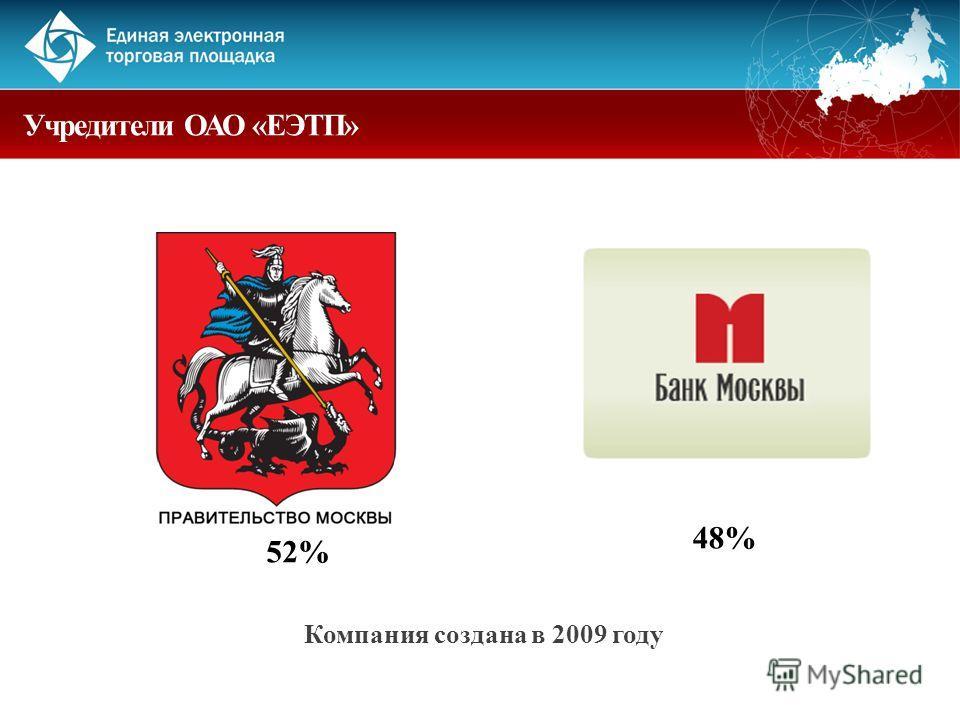 Учредители ОАО «ЕЭТП» 48% 52% Компания создана в 2009 году