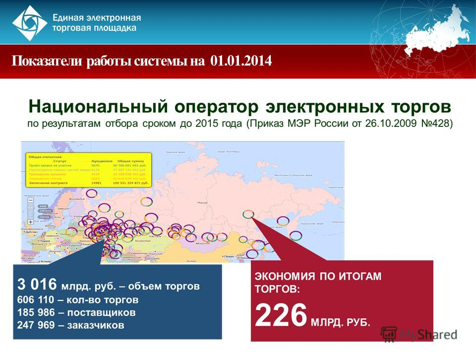 Показатели работы системы на 01.01.2014