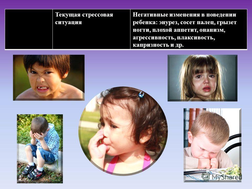 Текущая стрессовая ситуация Негативные изменения в поведении ребенка : энурез, сосет палец, грызет ногти, плохой аппетит, онанизм, агрессивность, плаксивость, капризность и др.