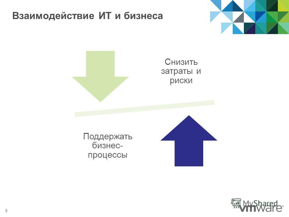 Взаимодействие ИТ и бизнеса 6 Снизить затраты и риски Поддержать бизнес- процессы