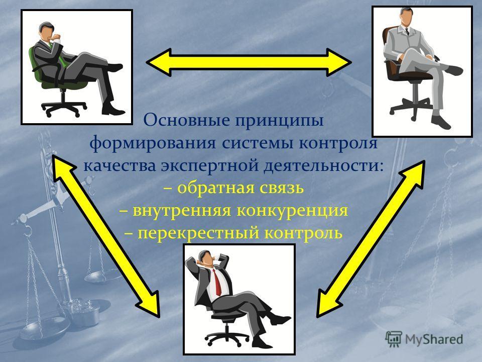 Основные принципы формирования системы контроля качества экспертной деятельности: – обратная связь – внутренняя конкуренция – перекрестный контроль