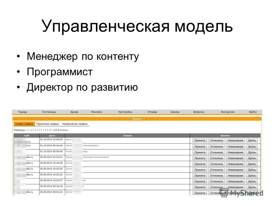 Управленческая модель Менеджер по контенту Программист Директор по развитию
