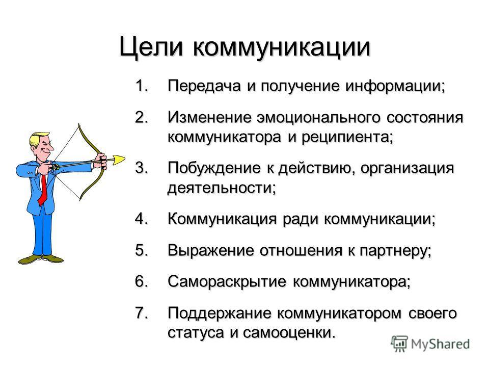 Цели коммуникации 1. Передача и получение информации; 2. Изменение эмоционального состояния коммуникатора и реципиента; 3. Побуждение к действию, организация деятельности; 4. Коммуникация ради коммуникации; 5. Выражение отношения к партнеру; 6. Самор