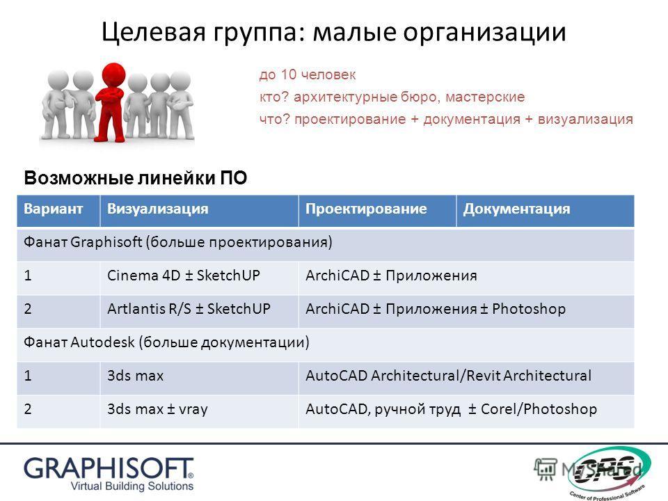 Возможные линейки ПО Вариант ВизуализацияПроектирование Документация Фанат Graphisoft (больше проектирования) 1Cinema 4D ± SketchUPArchiCAD ± Приложения 2Artlantis R/S ± SketchUPArchiCAD ± Приложения ± Photoshop Фанат Autodesk (больше документации) 1