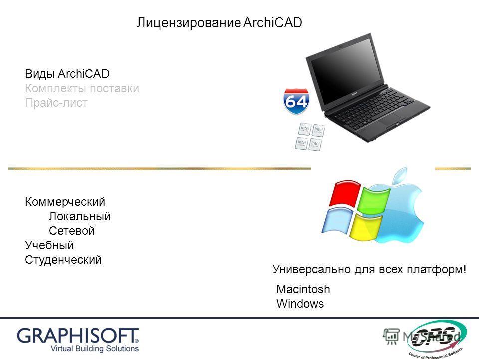 Виды ArchiCAD Комплекты поставки Прайс-лист Коммерческий Локальный Сетевой Учебный Студенческий Macintosh Windows Универсально для всех платформ! Лицензирование ArchiCAD