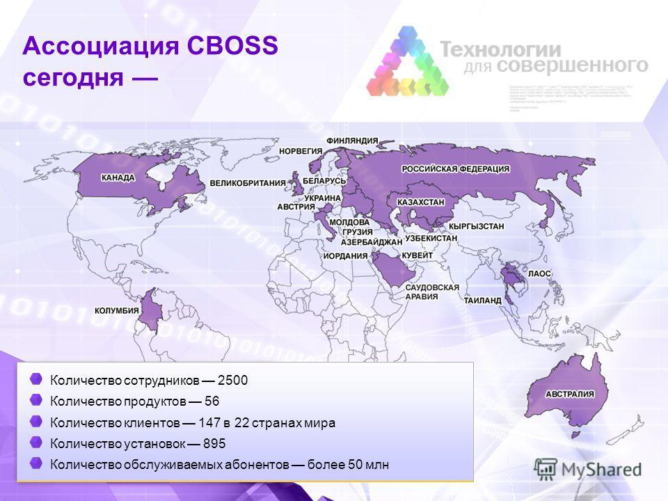 Ассоциация CBOSS сегодня Количество сотрудников 2500 Количество продуктов 56 Количество клиентов 147 в 22 странах мира Количество установок 895 Количество обслуживаемых абонентов более 50 млн