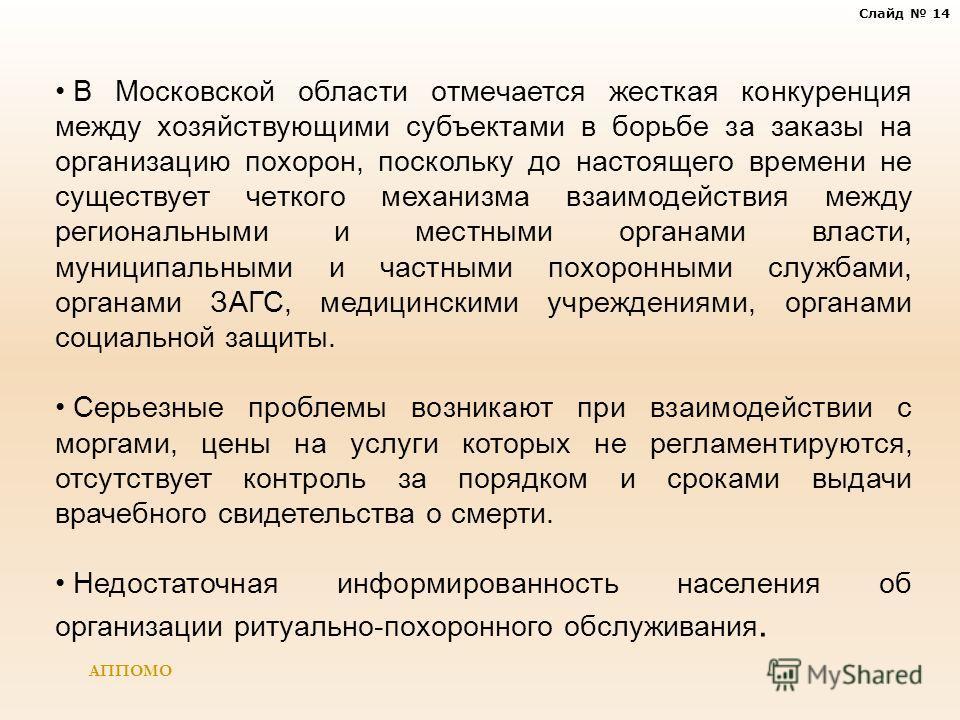 Слайд 14 АППОМО В Московской области отмечается жесткая конкуренция между хозяйствующими субъектами в борьбе за заказы на организацию похорон, поскольку до настоящего времени не существует четкого механизма взаимодействия между региональными и местны