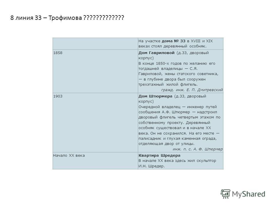 8 линия 33 – Трофимова ????????????? На участке дома 33 в XVIII и XIX веках стоял деревянный особняк. 1858 Дом Гавриловой (д.33, дворовый корпус) В конце 1850-х годов по желанию его тогдашней владелицы С.Я. Гавриловой, жены статского советника, в глу