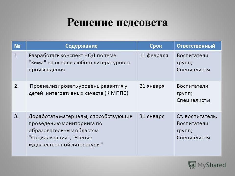 Решение педсовета СодержаниеСрокОтветственный 1Разработать конспект НОД по теме