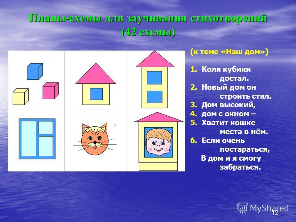 (к теме «Наш дом») 1. Коля кубики достал. 2. Новый дом он строить стал. 3. Дом высокий, 4. дом с окном – 5. Хватит кошке места в нём. 6. Если очень постараться, В дом и я смогу забраться. Планы-схемы для заучивания стихотворений (42 схемы) 12
