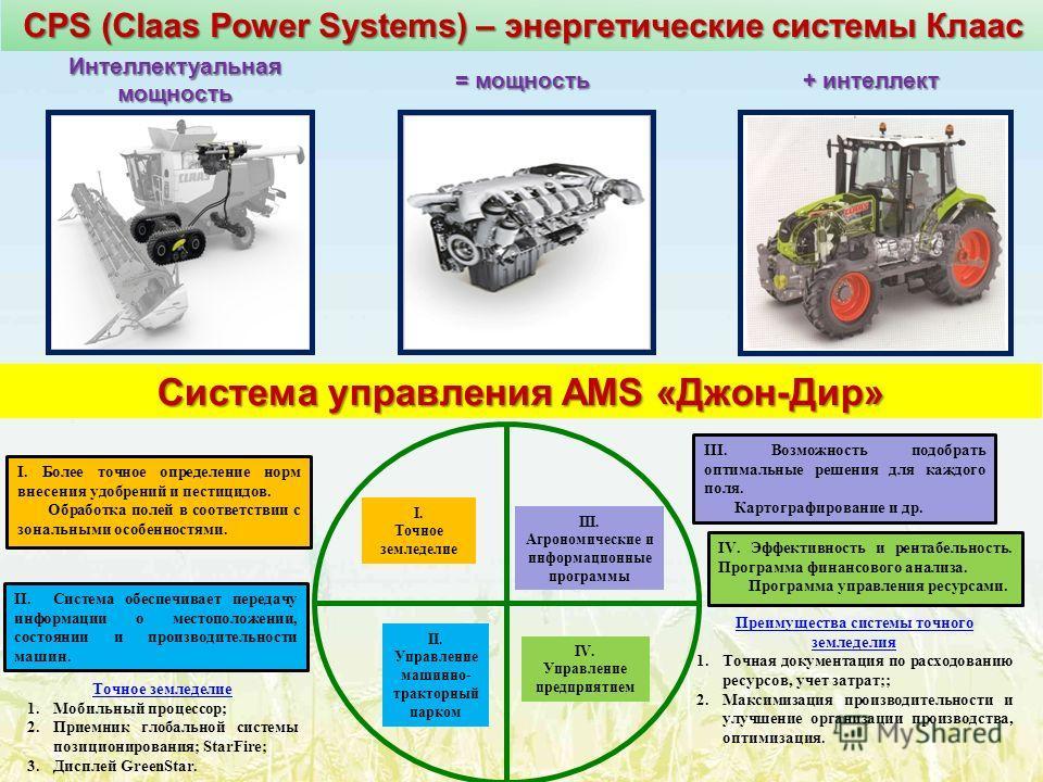 Интеллектуальная мощность = мощность + интеллект CPS (Claas Power Systems) – энергетические системы Клаас I. Точное земледелие III. Агрономические и информационные программы II. Управление машинно- тракторный парком IV. Управление предприятием Систем