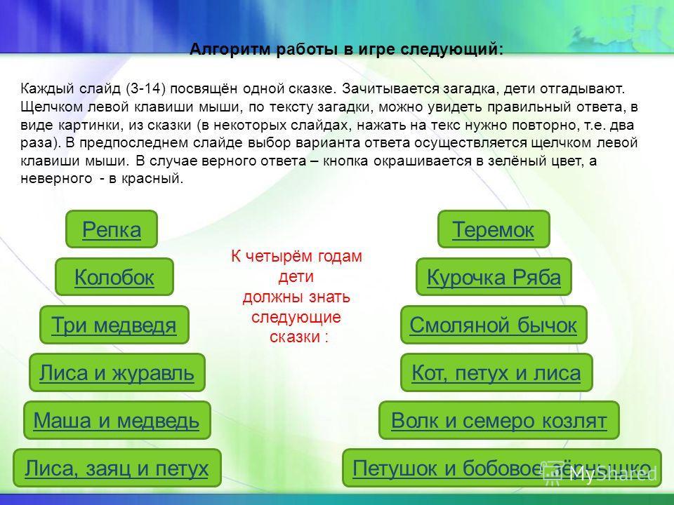 Алгоритм работы в игре следующий: Каждый слайд (3-14) посвящён одной сказке. Зачитывается загадка, дети отгадывают. Щелчком левой клавиши мыши, по тексту загадки, можно увидеть правильный ответа, в виде картинки, из сказки (в некоторых слайдах, нажат