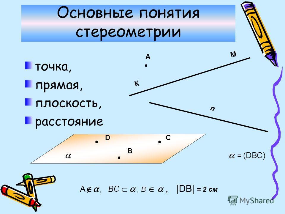 Основные понятия стереометрии точка, прямая, плоскость, расстояние А К М n = (DВС) A, ВC, В, |DВ| = 2 см D В С