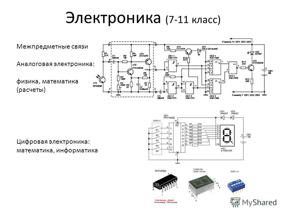 Электроника (7-11 класс) Межпредметные связи Аналоговая электроника: физика, математика (расчеты) Цифровая электроника: математика, информатика