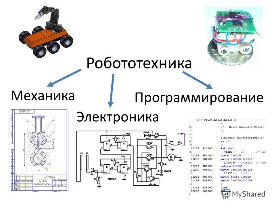 Робототехника Механика Электроника Программирование