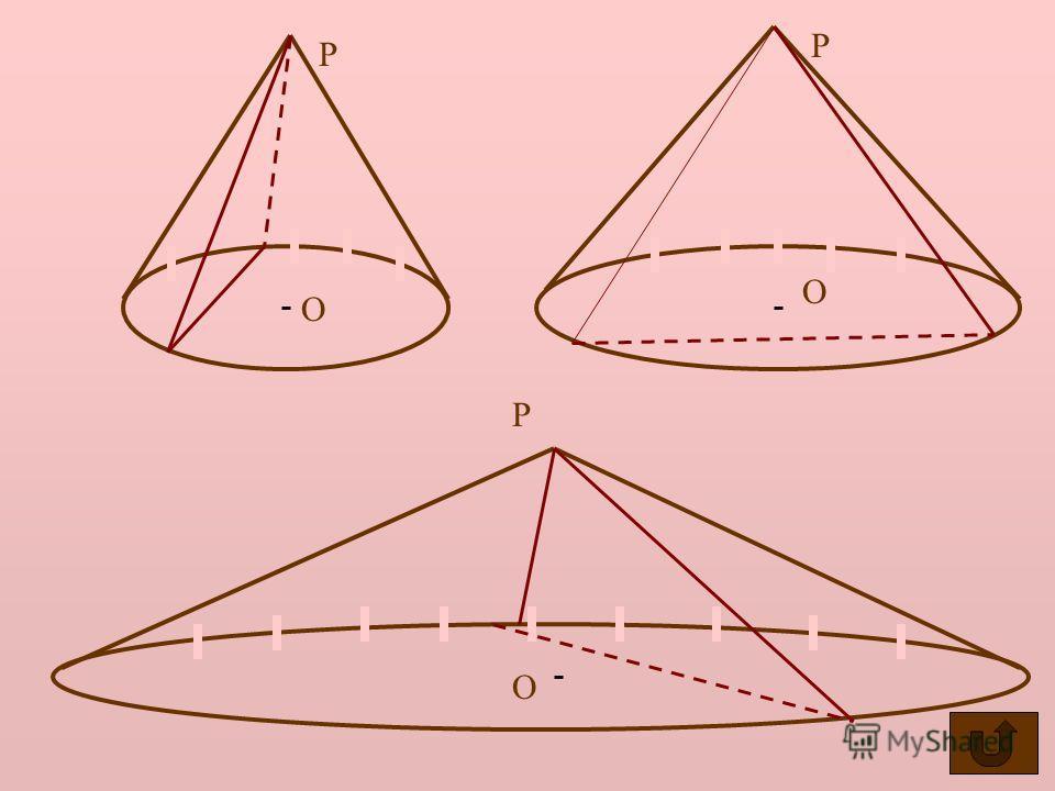 Пересечем конус, плоскостью перпендикулярной к его оси. Как вы думаете, какая фигура получится в сечении? α Р А1А1 А О1О1 О Верно ли что Почему? РОА подобен РО 1 А 1 по двум углам.