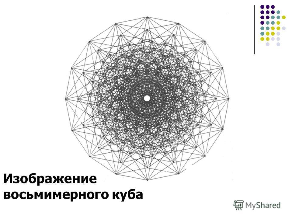 Изображение восьмимерного куба