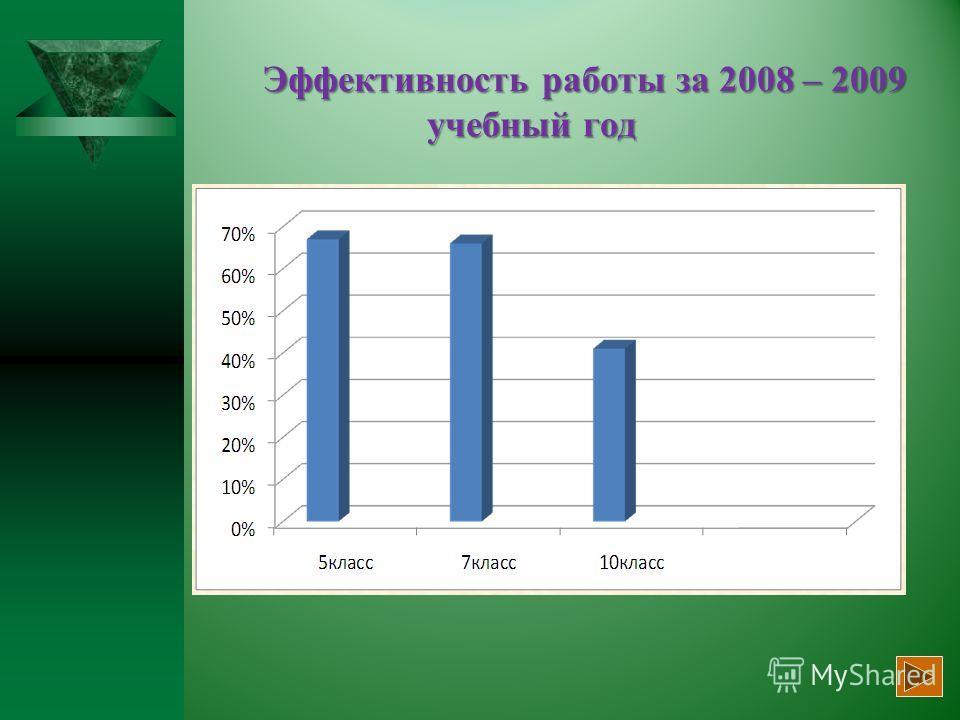 Эффективность работы за 2008 – 2009 учебный год