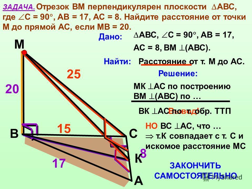 ЗАДАЧА. Отрезок ВМ перпендикулярен плоскости АВС, где С = 90, АВ = 17, АС = 8. Найдите расстояние от точки М до прямой АС, если МВ = 20. В А С М 20 17 8 15 25 Дано: Найти: АВС, С = 90, АВ = 17, АС = 8, ВМ (АВС). Расстояние от т. М до АС. Решение: МК