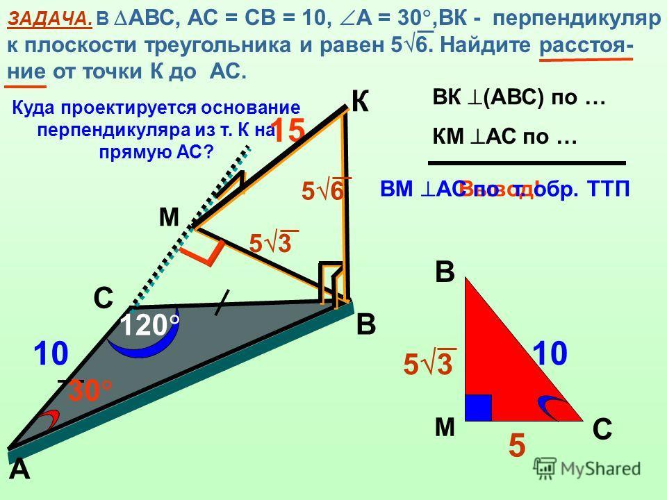 ЗАДАЧА. В АВС, АС = СВ = 10, А = 30,ВК - перпендикуляр к плоскости треугольника и равен 5 6. Найдите расстоя- ние от точки К до АС. В М К С А 10 30 Куда проектируется основание перпендикуляра из т. К на прямую АС? 120 КМ АС по … ВК (АВС) по … Вывод!