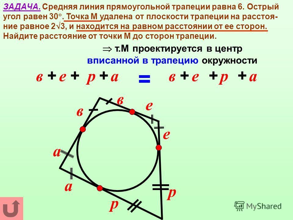 ЗАДАЧА. Средняя линия прямоугольной трапеции равна 6. Острый угол равен 30. Точка М удалена от плоскости трапеции на расстоя- ние равное 2 3, и находится на равном расстоянии от ее сторон. Найдите расстояние от точки М до сторон трапеции. т.М проекти