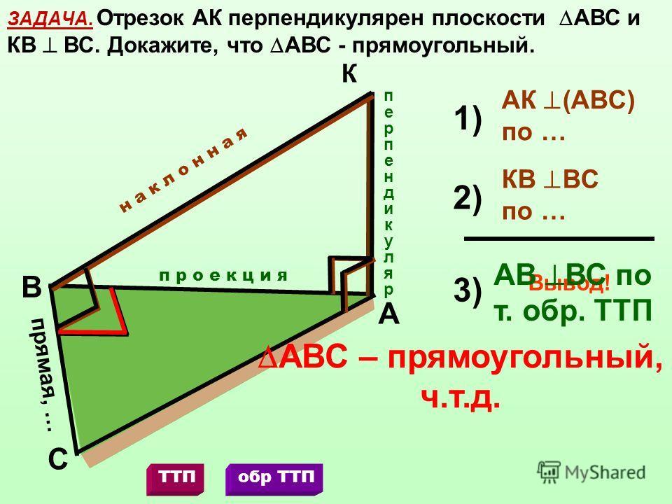 ЗАДАЧА. Отрезок АК перпендикулярен плоскости АВС и КВ ВС. Докажите, что АВС - прямоугольный. А К В С перпендикулярперпендикуляр п р о е к ц и я н а к л о н н а я 1) 2) 3) АК (АВС) по … КВ ВС по … Вывод! АВ ВС по т. обр. ТТП АВС – прямоугольный, ч.т.д