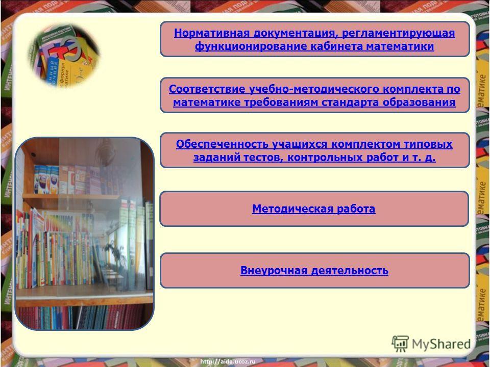 Нормативная документация, регламентирующая функционирование кабинета математики Соответствие учебно-методического комплекта по математике требованиям стандарта образования Обеспеченность учащихся комплектом типовых заданий тестов, контрольных работ и