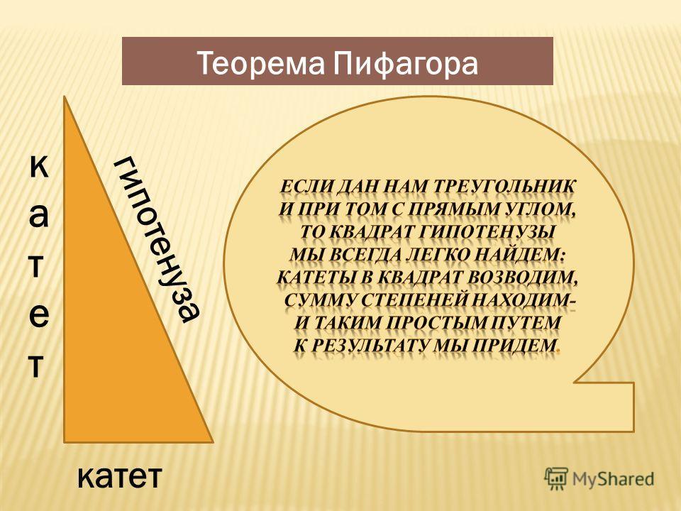 Теорема Пифагора катеткатет катет гипотенуза