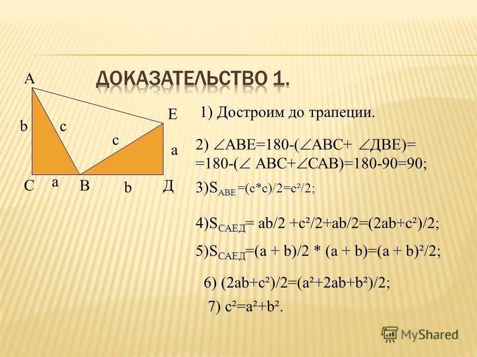 А СВД Е b а с b а с 1) Достроим до трапеции. 2) АВЕ=180-( АВС+ ДВЕ)= =180-( АВС+ САВ)=180-90=90; 3)S АВЕ =(с*с)/2=с²/2; 4)S САЕД = аb/2 +с²/2+аb/2=(2 аb+с²)/2; 5)S САЕД =(а + b)/2 * (а + b)=(а + b)²/2; 6) (2 аb+с²)/2=(а²+2 аb+b²)/2; 7) с²=а²+b².