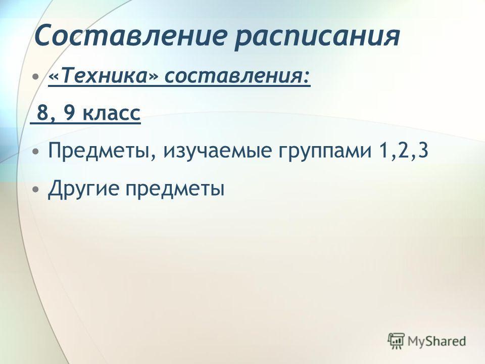 Составление расписания «Техника» составления: 8, 9 класс Предметы, изучаемые группами 1,2,3 Другие предметы
