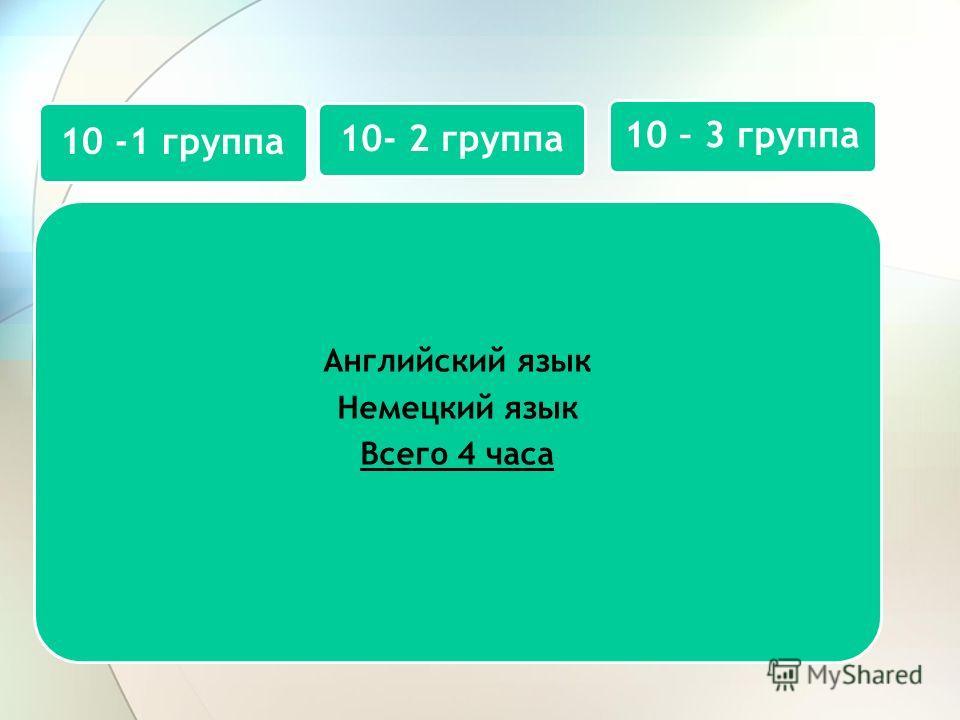 Английский язык Немецкий язык Всего 4 часа 10 -1 группа 10- 2 группа 10 – 3 группа